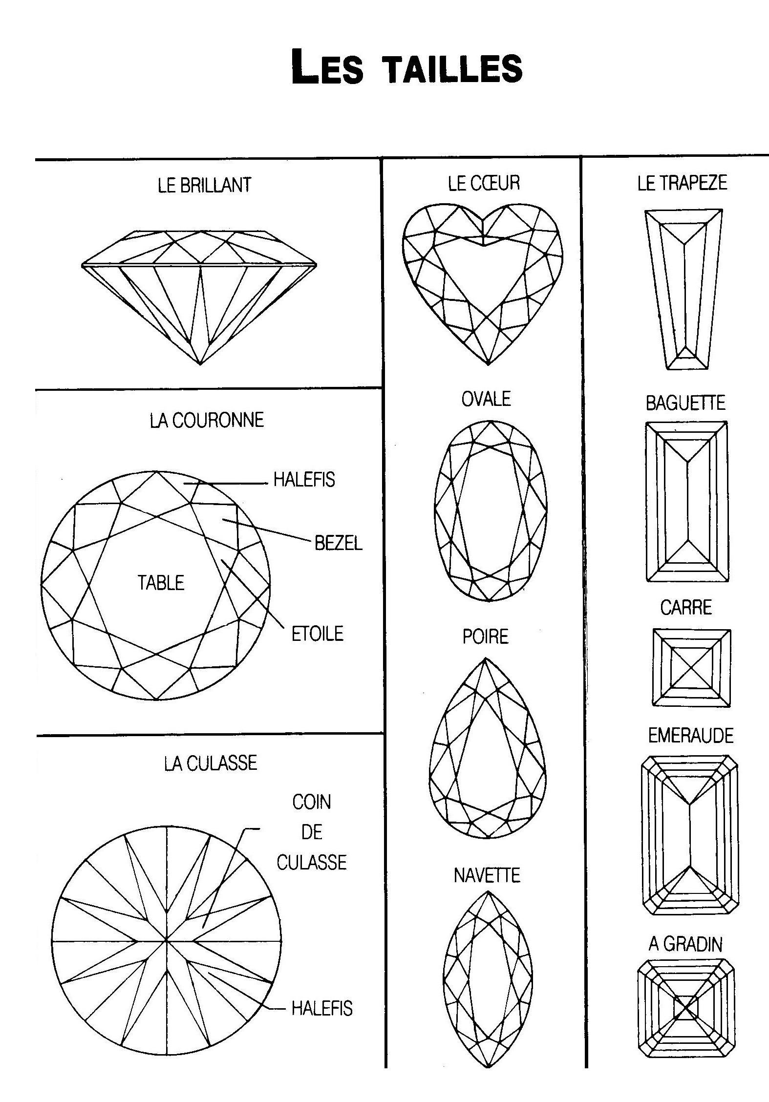 bague diamant poinçon